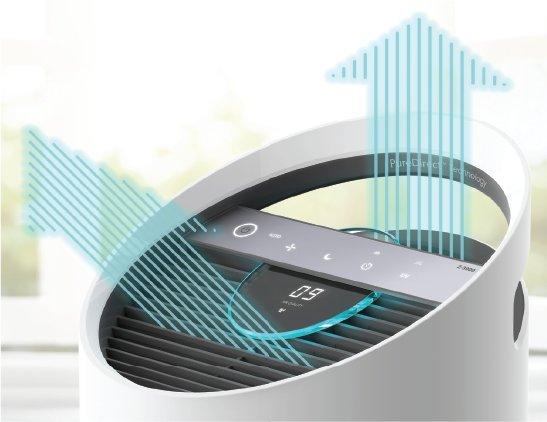 PureDirect Technology